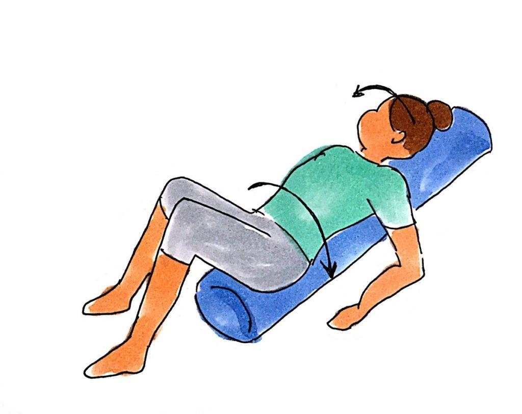 ローラーの上で頭は骨盤の動きと反対方向に転がす
