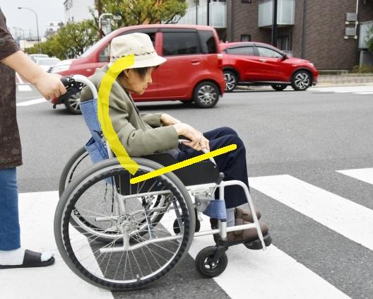 車椅子座位姿勢